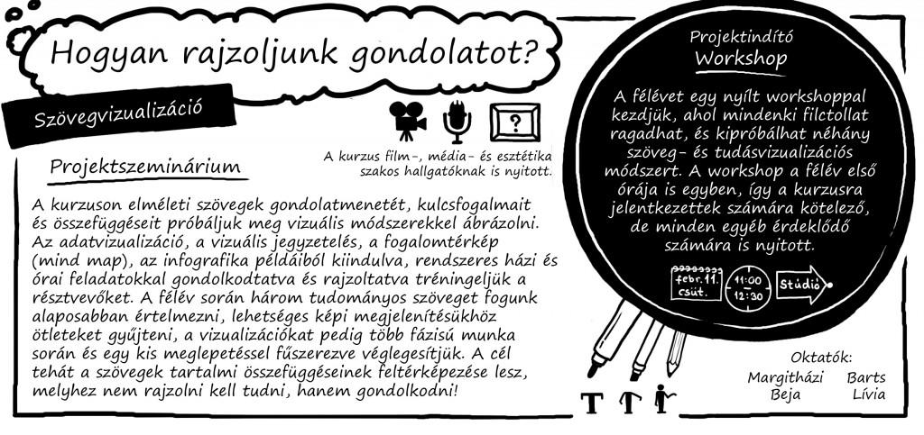 szovegvizualizacio_flyer